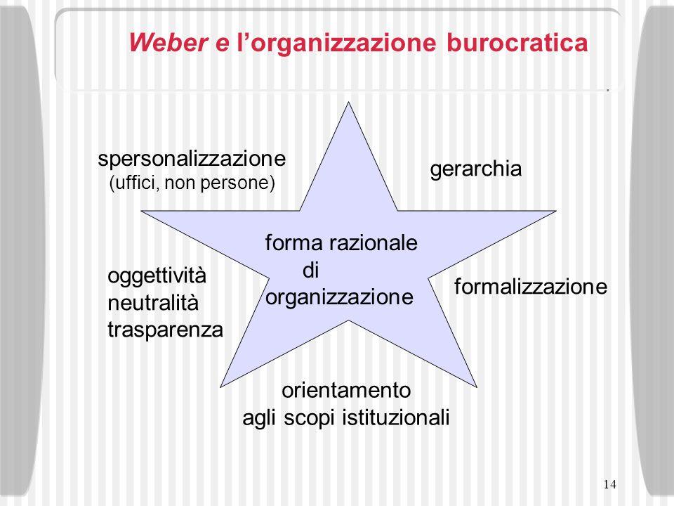 agli scopi istituzionali