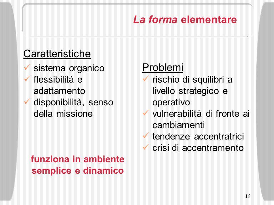 La forma elementare Caratteristiche Problemi sistema organico