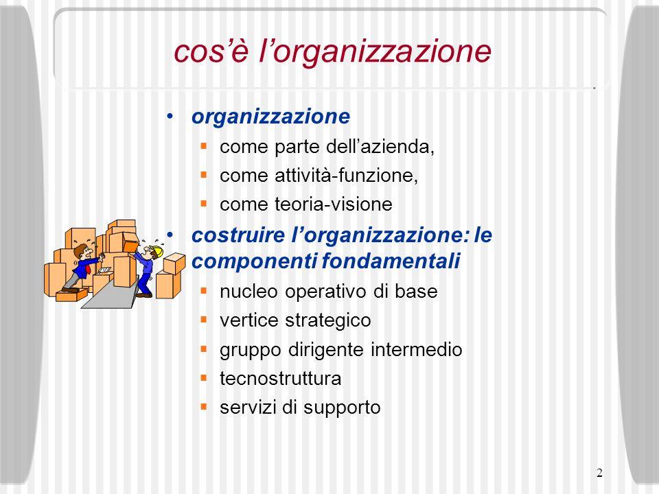 cos'è l'organizzazione