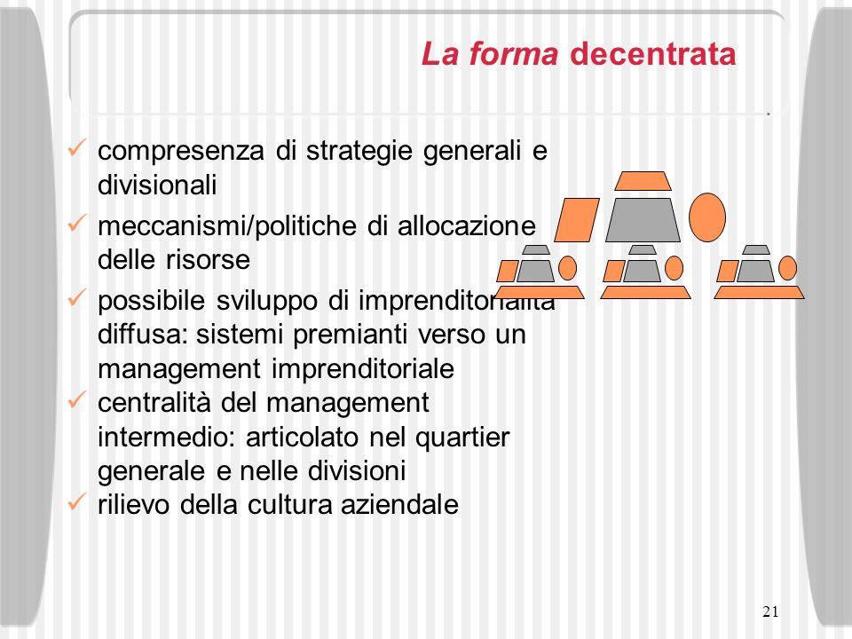 La forma decentrata compresenza di strategie generali e divisionali