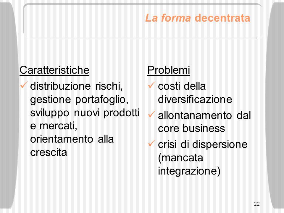 La forma decentrata Caratteristiche. distribuzione rischi, gestione portafoglio, sviluppo nuovi prodotti e mercati, orientamento alla crescita.