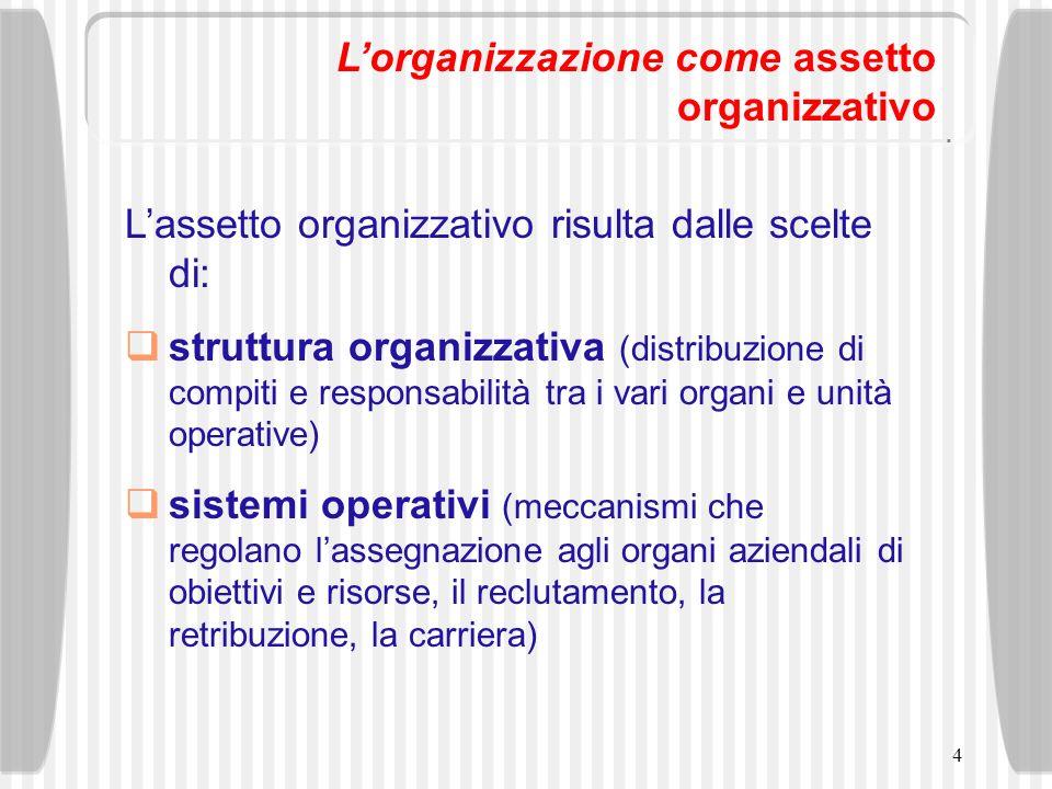 L'organizzazione come assetto organizzativo