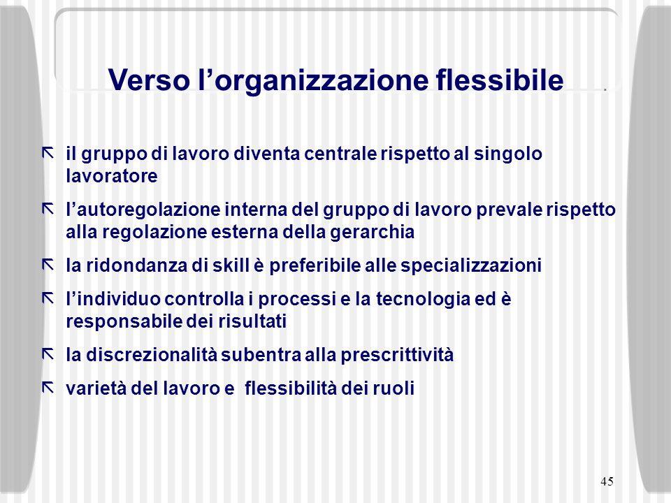 Verso l'organizzazione flessibile