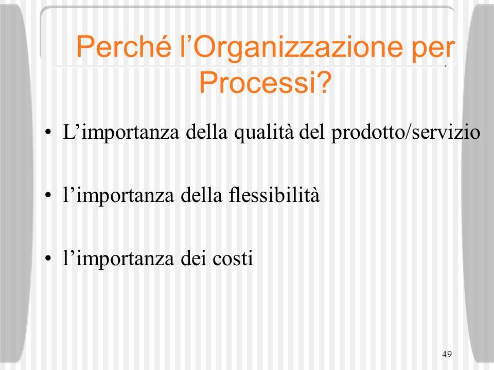 Perché l'Organizzazione per Processi