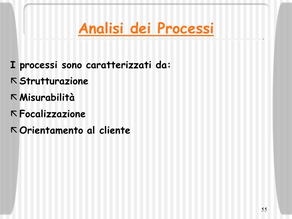 Analisi dei Processi I processi sono caratterizzati da: Strutturazione