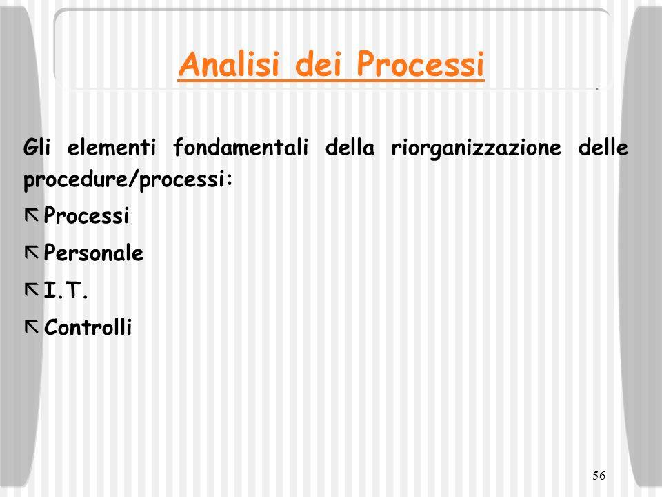 Analisi dei Processi Gli elementi fondamentali della riorganizzazione delle procedure/processi: Processi.