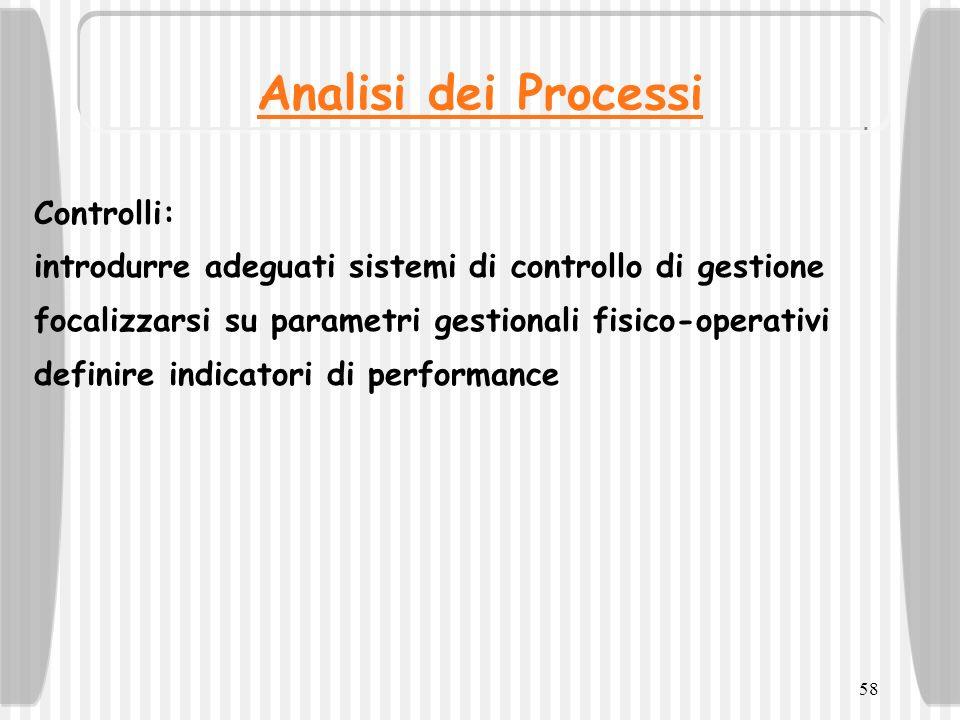 Analisi dei Processi Controlli: