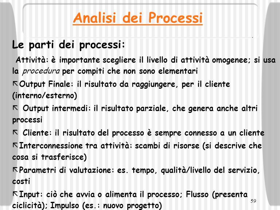 Analisi dei Processi Le parti dei processi: