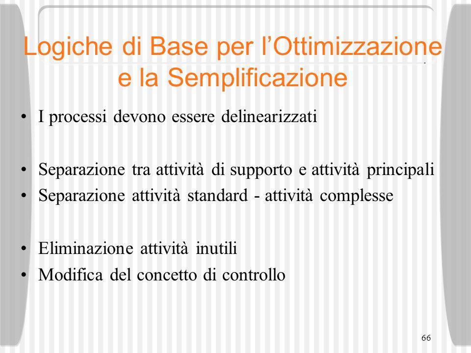 Logiche di Base per l'Ottimizzazione e la Semplificazione