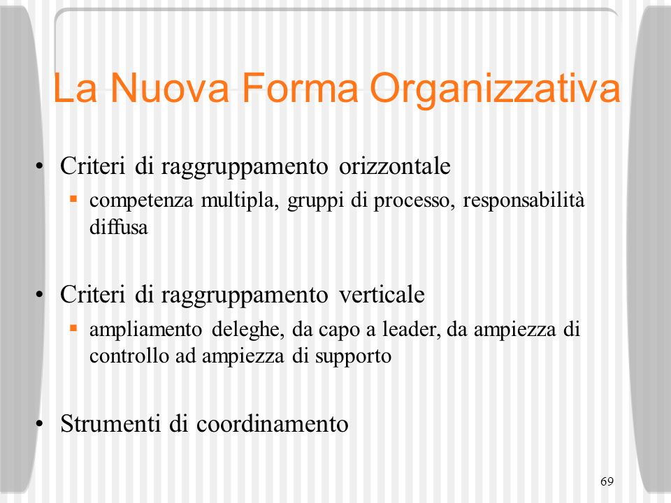 La Nuova Forma Organizzativa