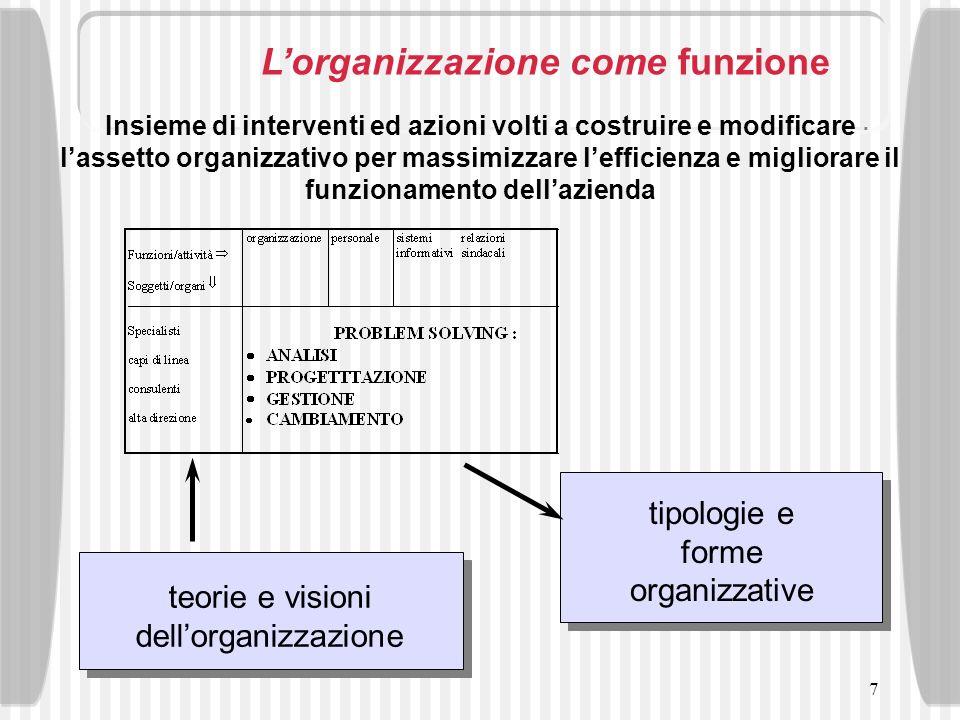 L'organizzazione come funzione