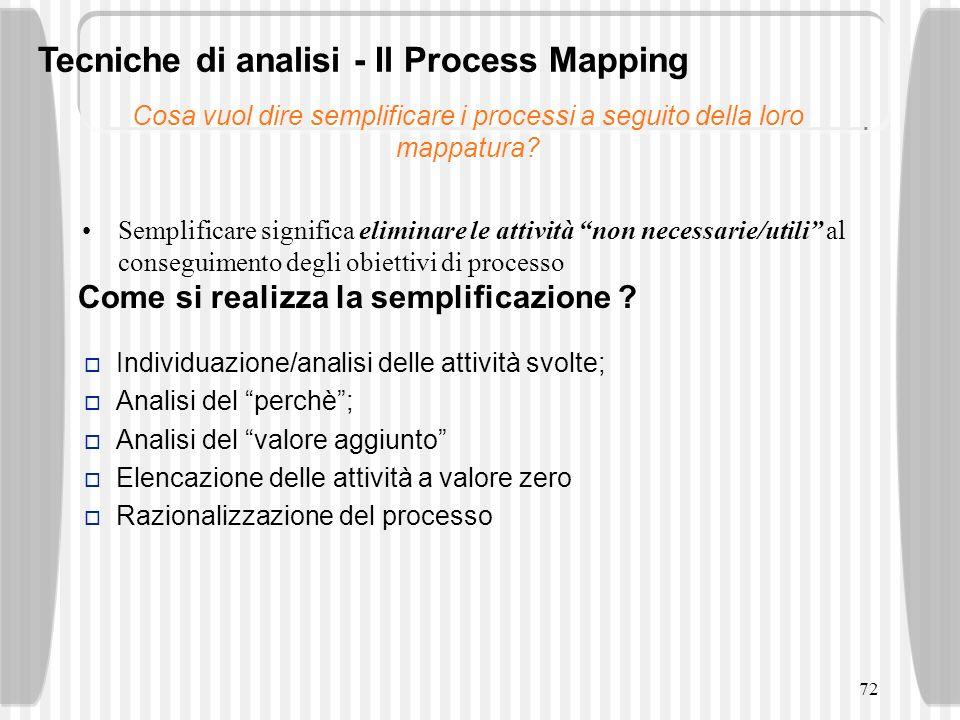 Cosa vuol dire semplificare i processi a seguito della loro mappatura