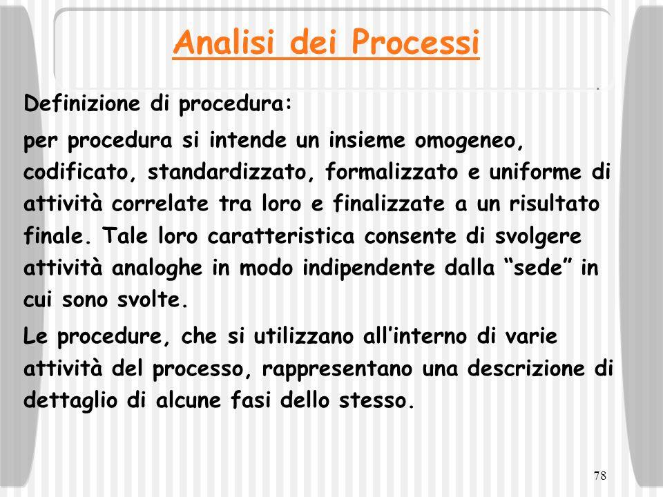 Analisi dei Processi Definizione di procedura: