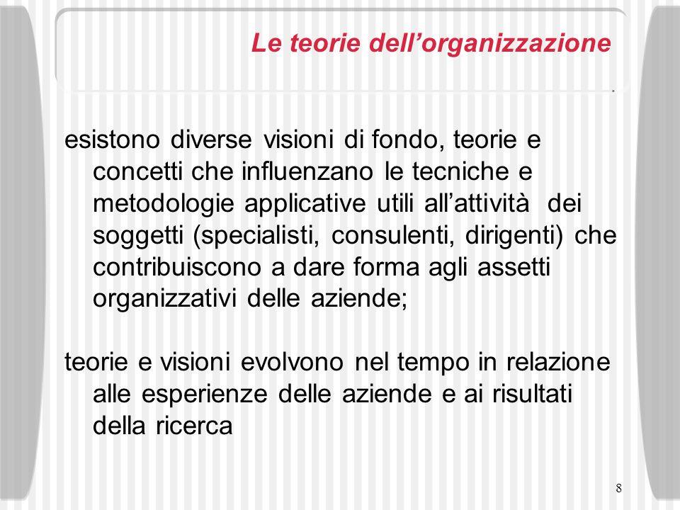 Le teorie dell'organizzazione