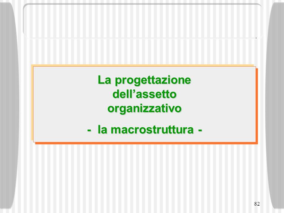 La progettazione dell'assetto organizzativo
