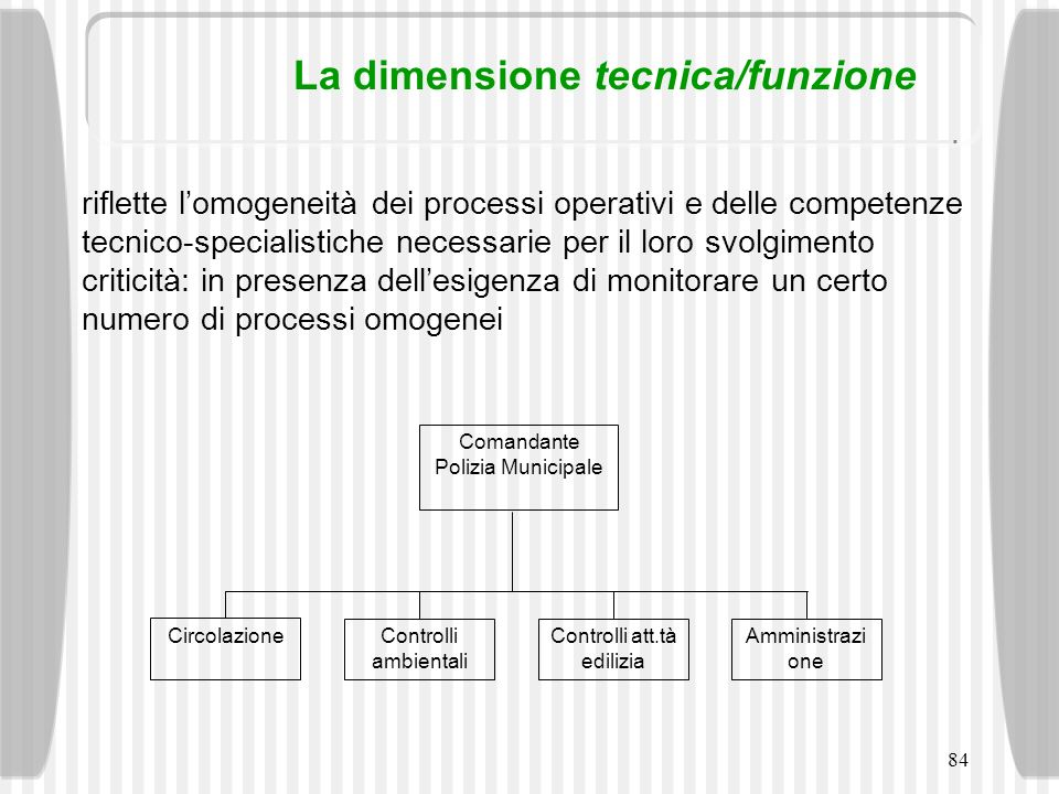 La dimensione tecnica/funzione