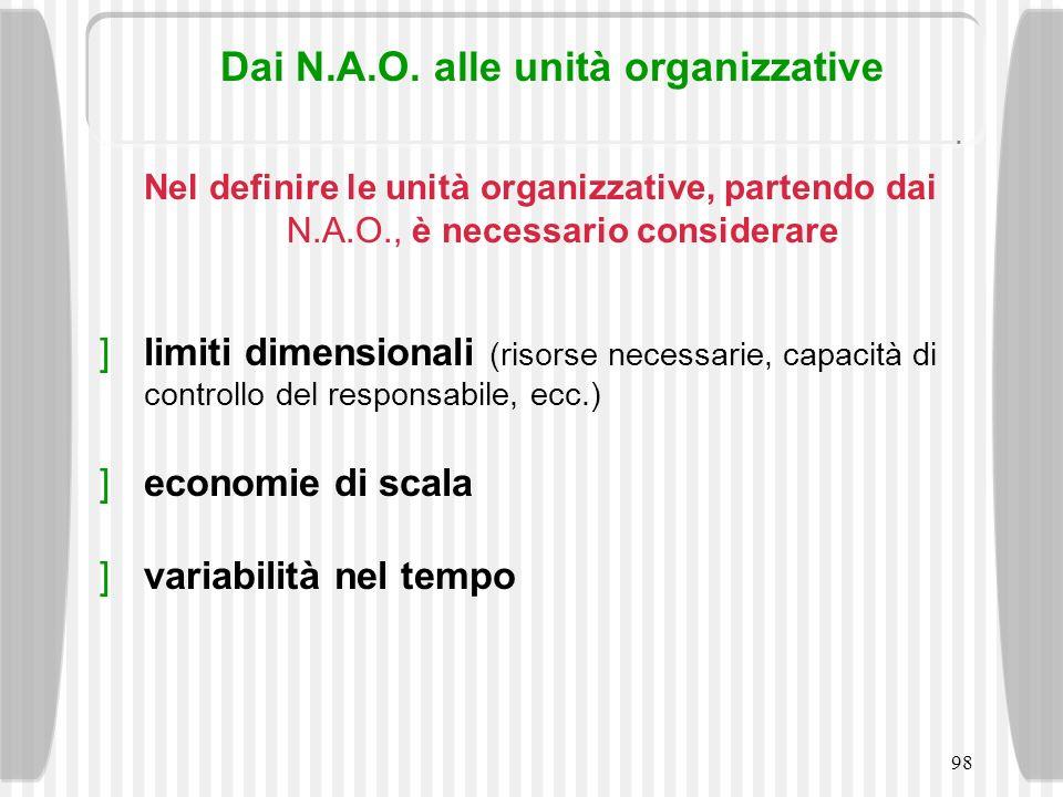 Dai N.A.O. alle unità organizzative