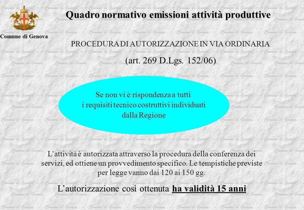 Quadro normativo emissioni attività produttive