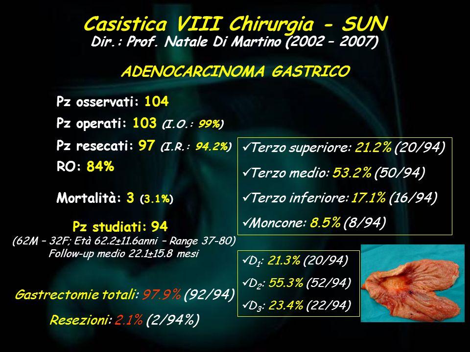 Casistica VIII Chirurgia - SUN