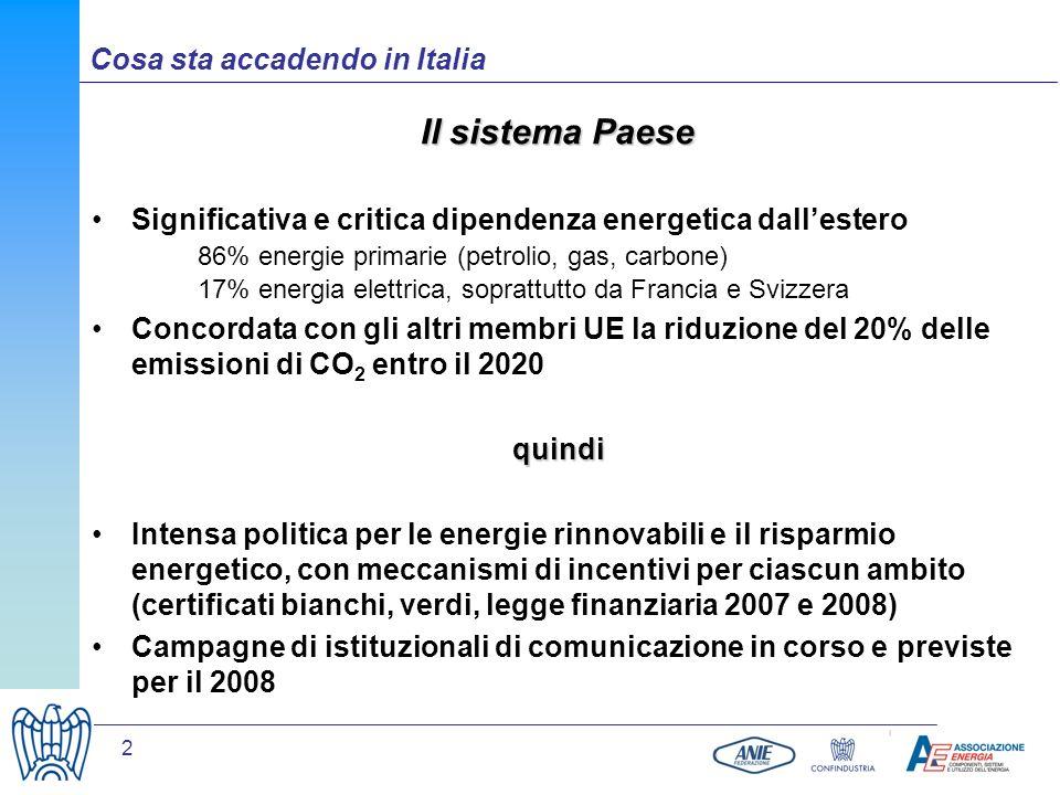 Il sistema Paese Cosa sta accadendo in Italia