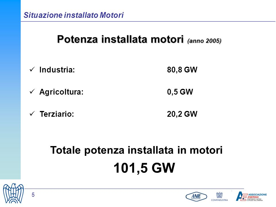Potenza installata motori (anno 2005)