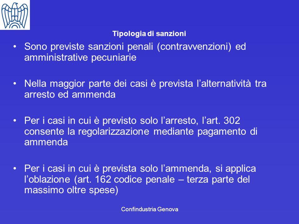 Tipologia di sanzioni Sono previste sanzioni penali (contravvenzioni) ed amministrative pecuniarie.