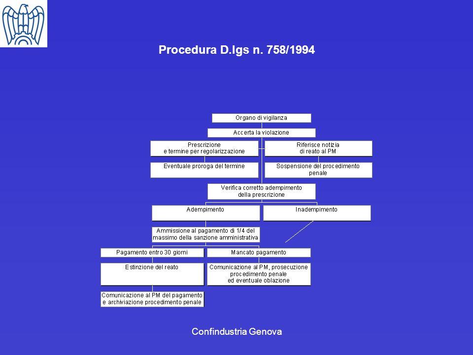 Procedura D.lgs n. 758/1994 Confindustria Genova