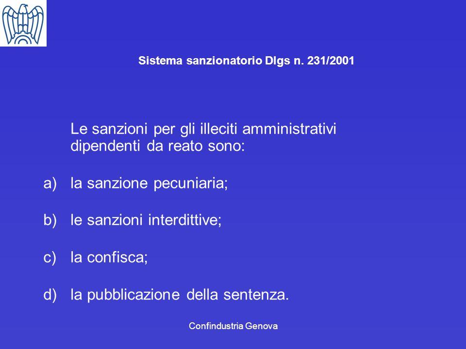 Sistema sanzionatorio Dlgs n. 231/2001