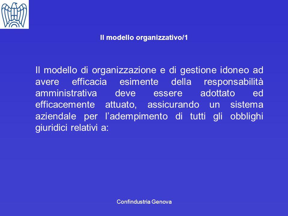 Il modello organizzativo/1