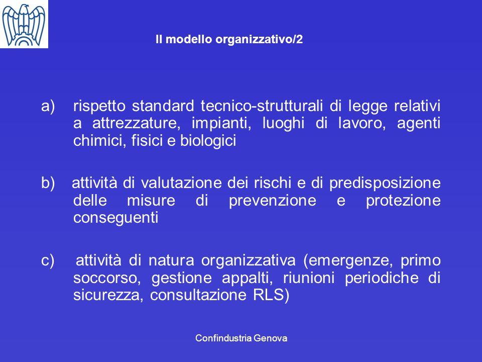 Il modello organizzativo/2