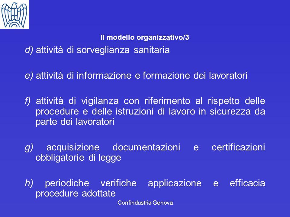 Il modello organizzativo/3