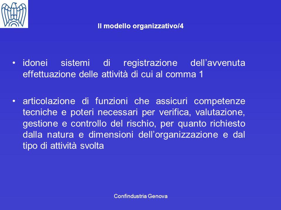 Il modello organizzativo/4