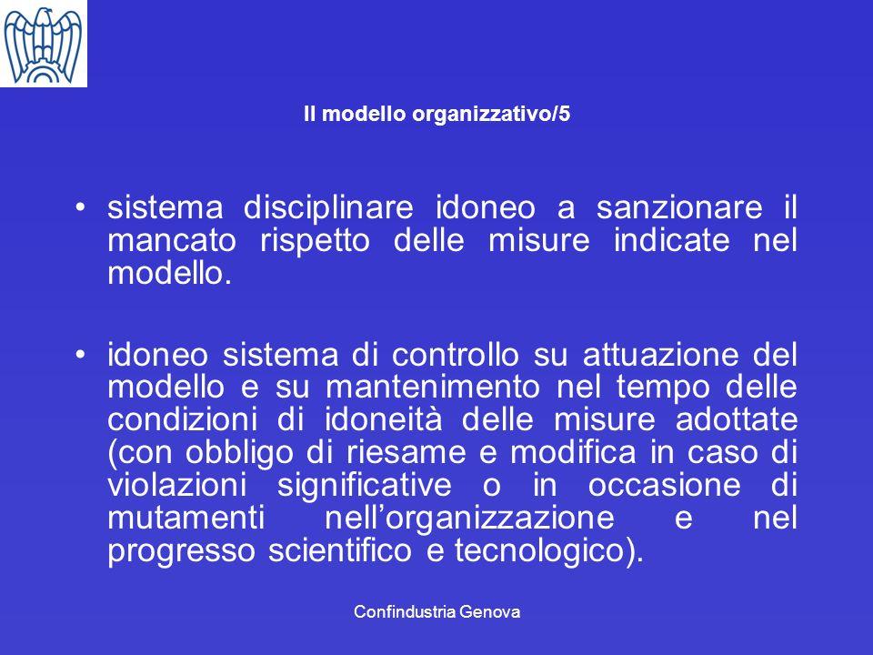 Il modello organizzativo/5