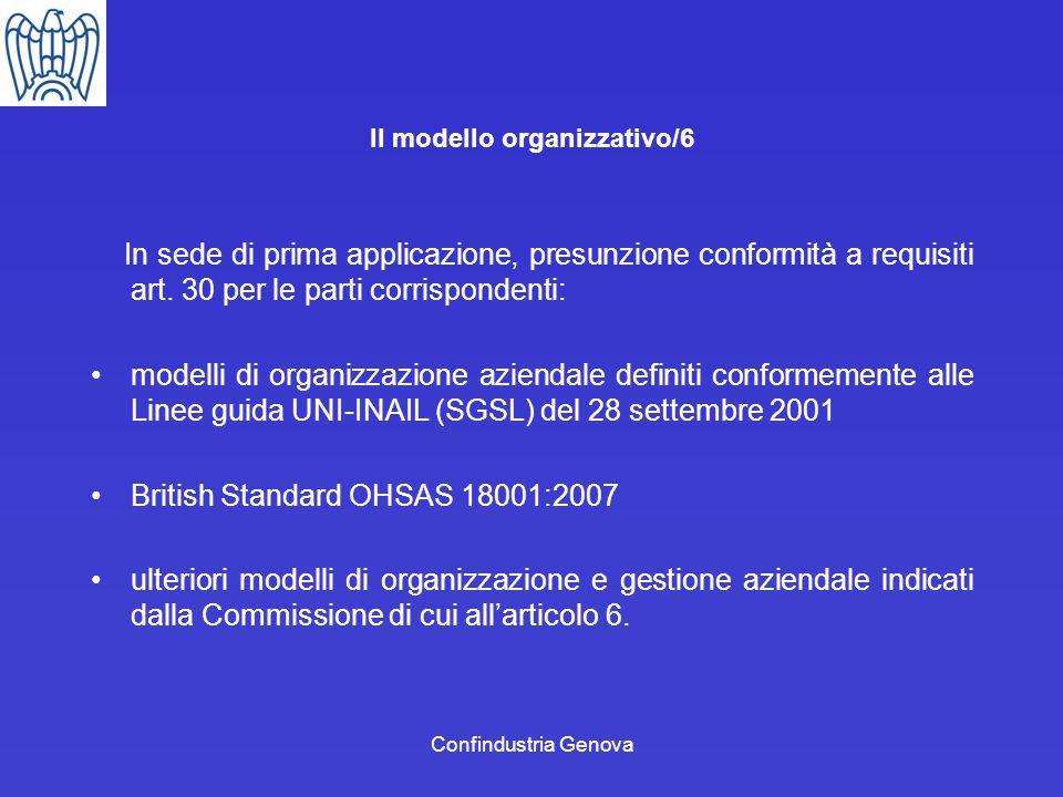 Il modello organizzativo/6