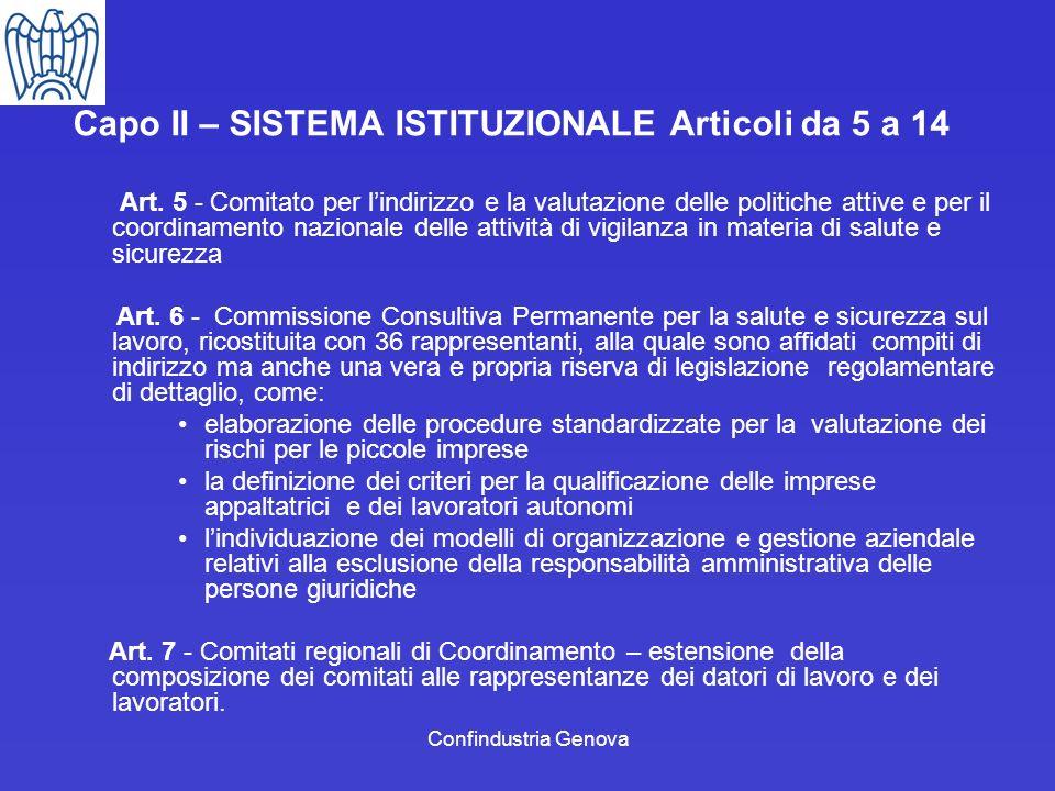 Capo II – SISTEMA ISTITUZIONALE Articoli da 5 a 14