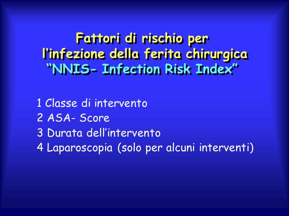 Fattori di rischio per l'infezione della ferita chirurgica NNIS- Infection Risk Index
