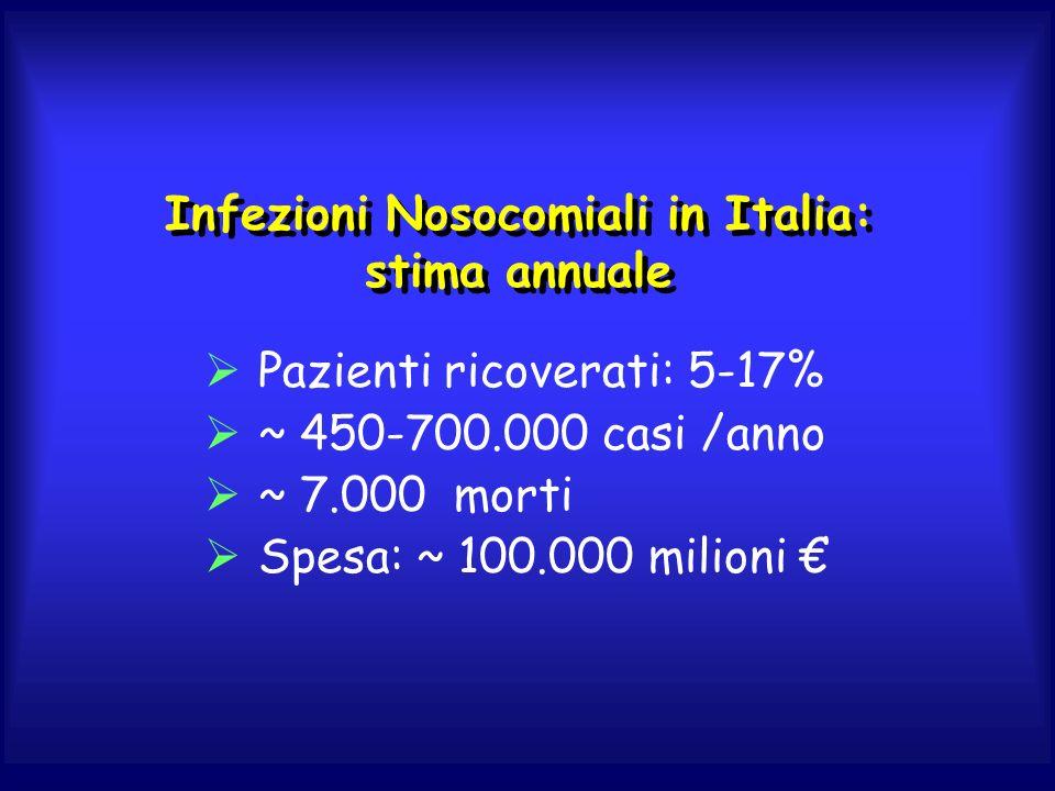 Infezioni Nosocomiali in Italia: stima annuale