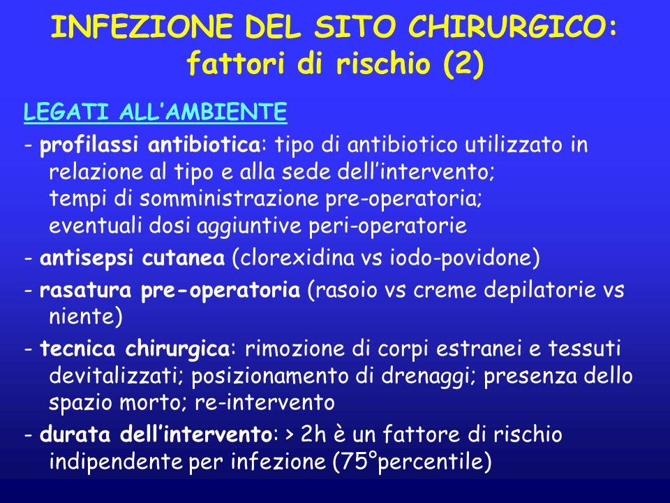INFEZIONE DEL SITO CHIRURGICO: fattori di rischio (2)