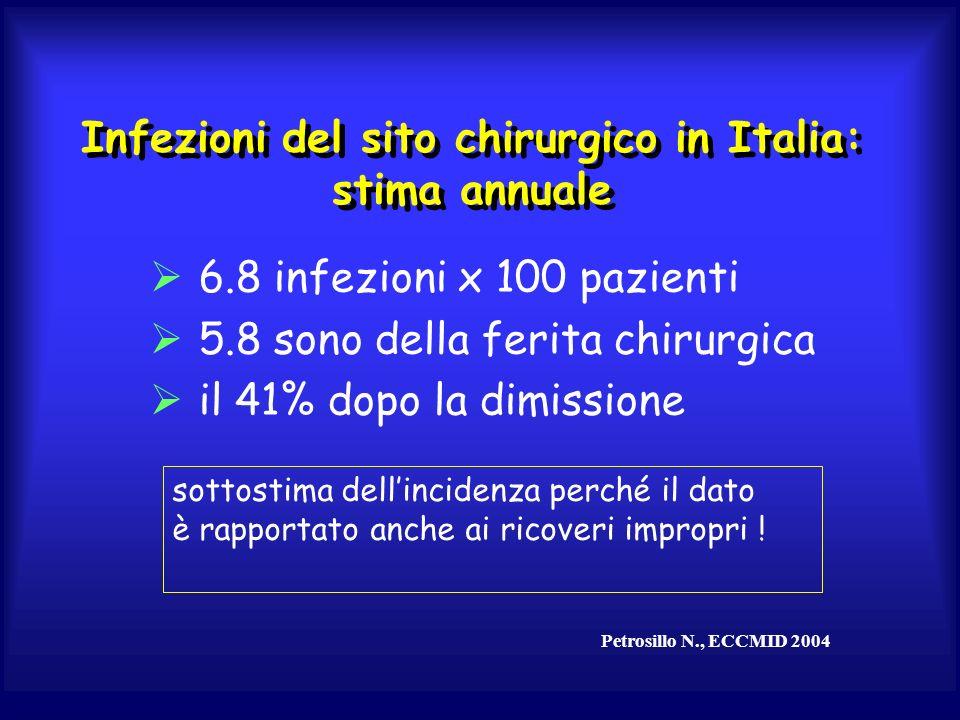 Infezioni del sito chirurgico in Italia: stima annuale