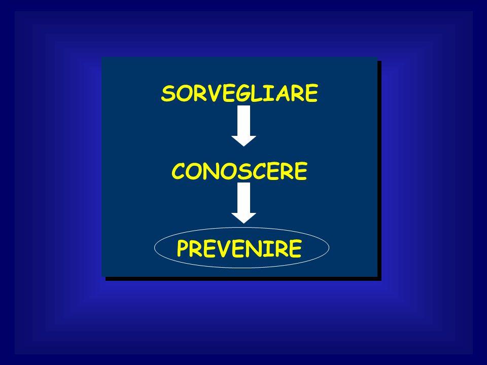 SORVEGLIARE CONOSCERE PREVENIRE