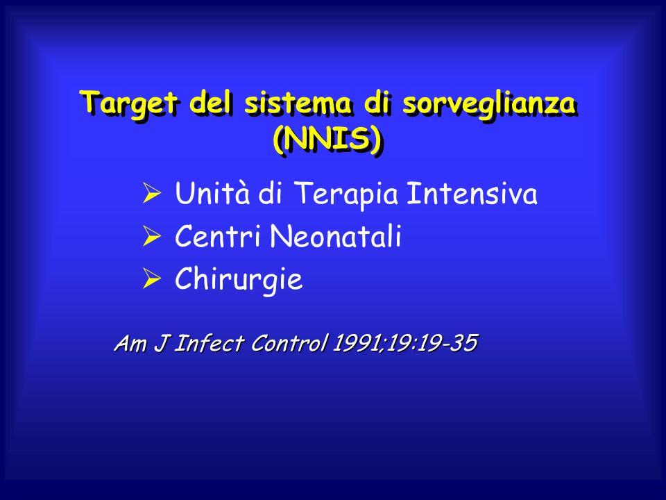 Target del sistema di sorveglianza (NNIS)