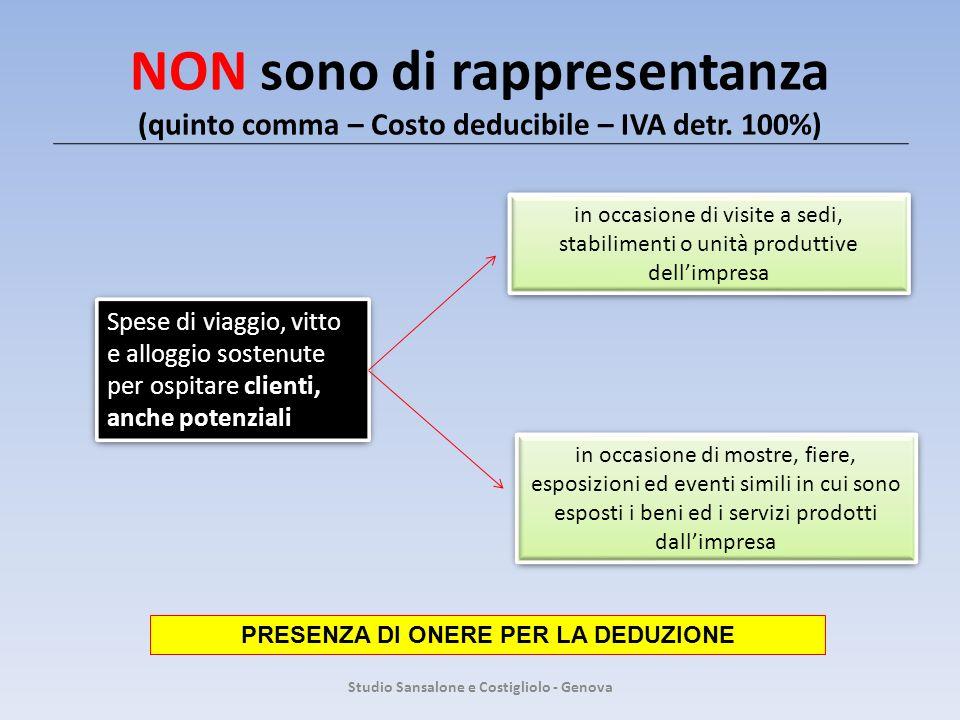 NON sono di rappresentanza (quinto comma – Costo deducibile – IVA detr