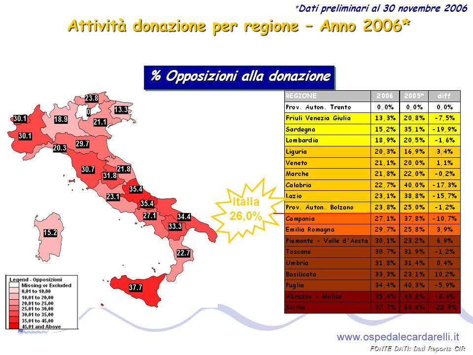 Attività donazione per regione – Anno 2006*