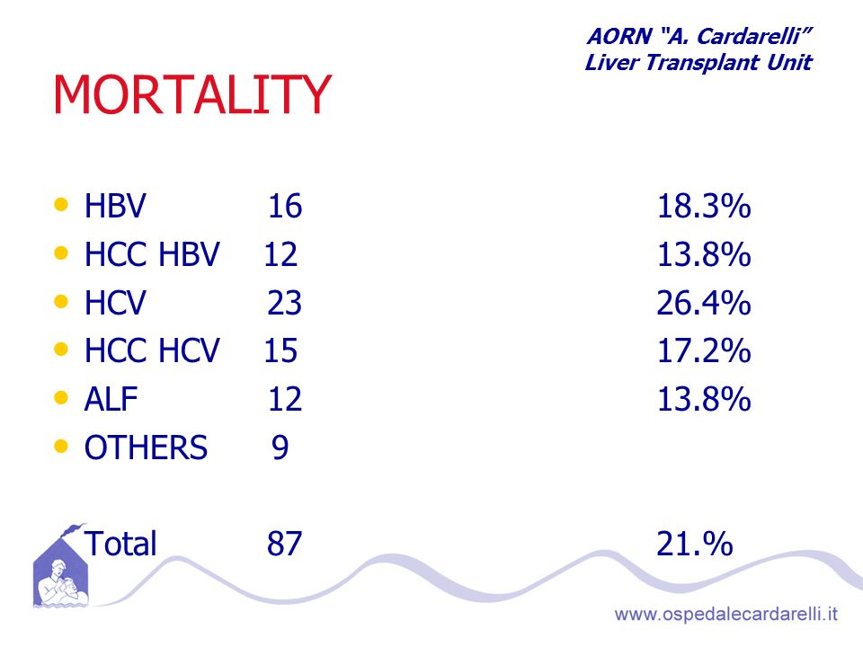 AORN A. Cardarelli Liver Transplant Unit