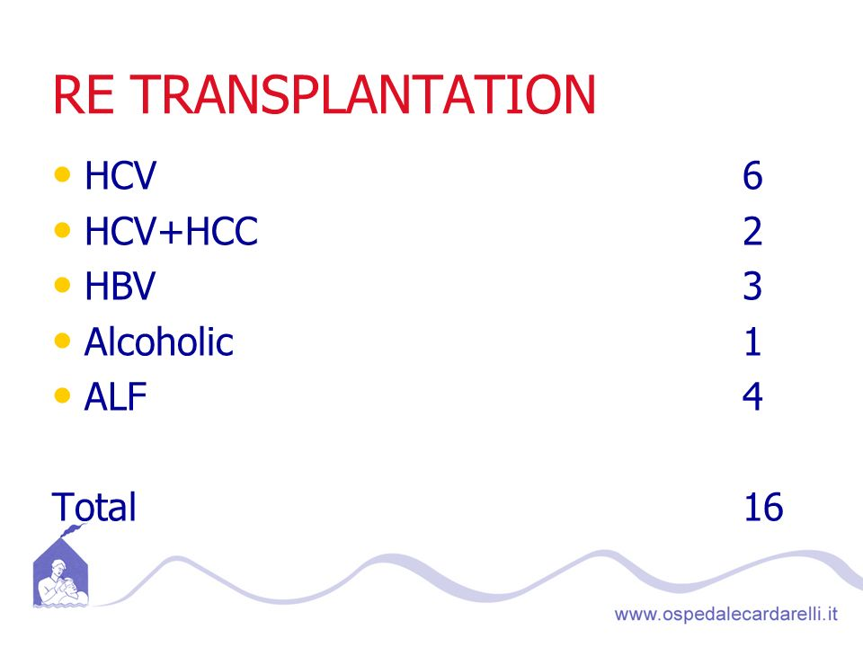 RE TRANSPLANTATION HCV 6. HCV+HCC 2. HBV 3. Alcoholic 1. ALF 4.