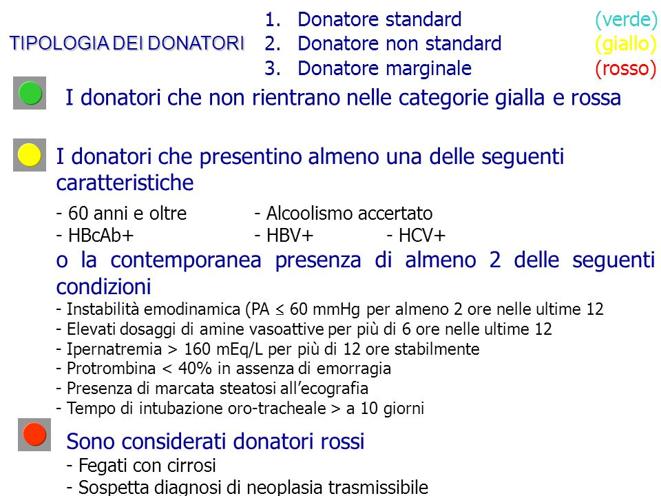 I donatori che non rientrano nelle categorie gialla e rossa