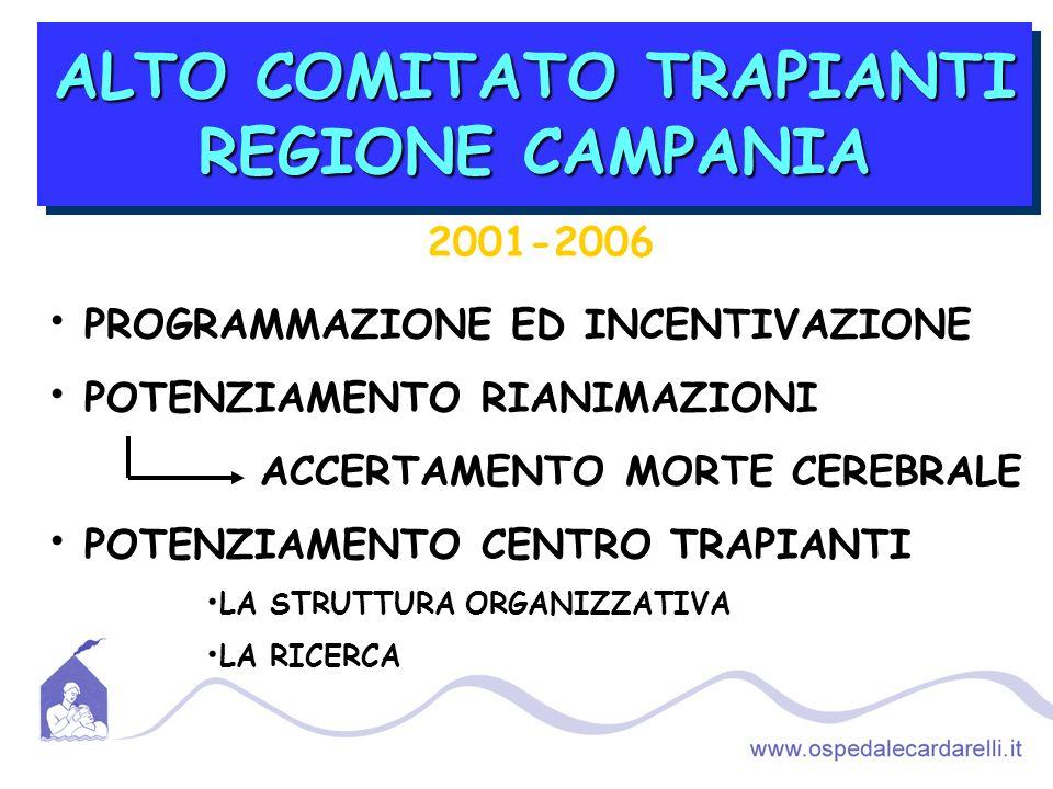 ALTO COMITATO TRAPIANTI REGIONE CAMPANIA