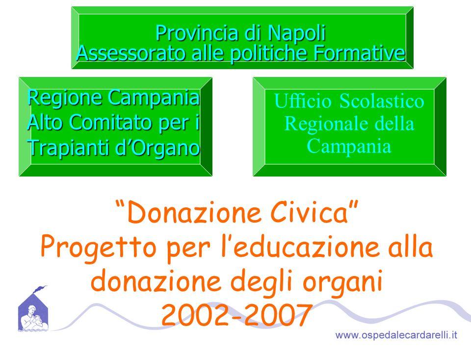 Provincia di Napoli Assessorato alle politiche Formative
