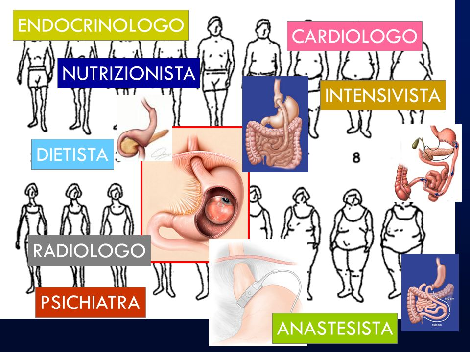 ENDOCRINOLOGO CARDIOLOGO NUTRIZIONISTA INTENSIVISTA DIETISTA RADIOLOGO