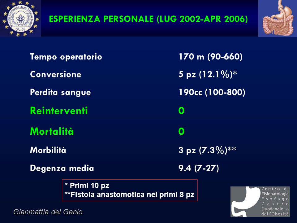 ESPERIENZA PERSONALE (LUG 2002-APR 2006)